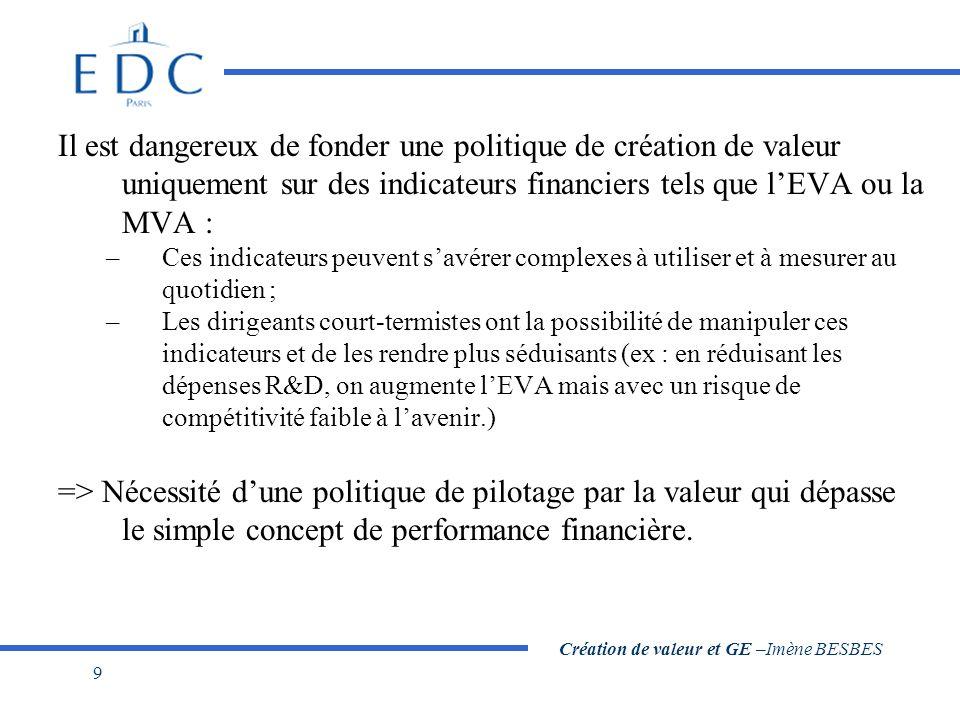 Création de valeur et GE –Imène BESBES 9 Il est dangereux de fonder une politique de création de valeur uniquement sur des indicateurs financiers tels que l'EVA ou la MVA : –Ces indicateurs peuvent s'avérer complexes à utiliser et à mesurer au quotidien ; –Les dirigeants court-termistes ont la possibilité de manipuler ces indicateurs et de les rendre plus séduisants (ex : en réduisant les dépenses R&D, on augmente l'EVA mais avec un risque de compétitivité faible à l'avenir.) => Nécessité d'une politique de pilotage par la valeur qui dépasse le simple concept de performance financière.