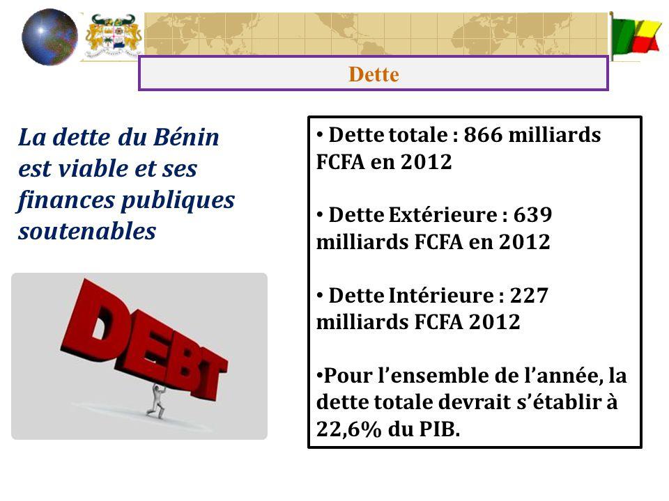 Dette Dette totale : 866 milliards FCFA en 2012 Dette Extérieure : 639 milliards FCFA en 2012 Dette Intérieure : 227 milliards FCFA 2012 Pour l'ensemb