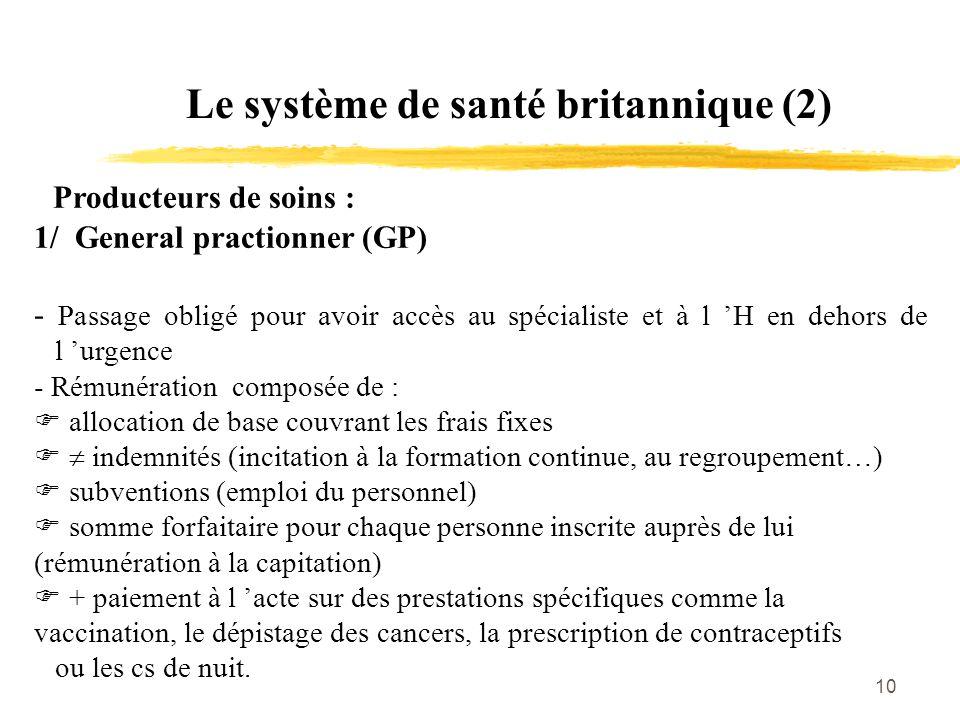 10 Le système de santé britannique (2) Producteurs de soins : 1/ General practionner (GP) - Passage obligé pour avoir accès au spécialiste et à l 'H e
