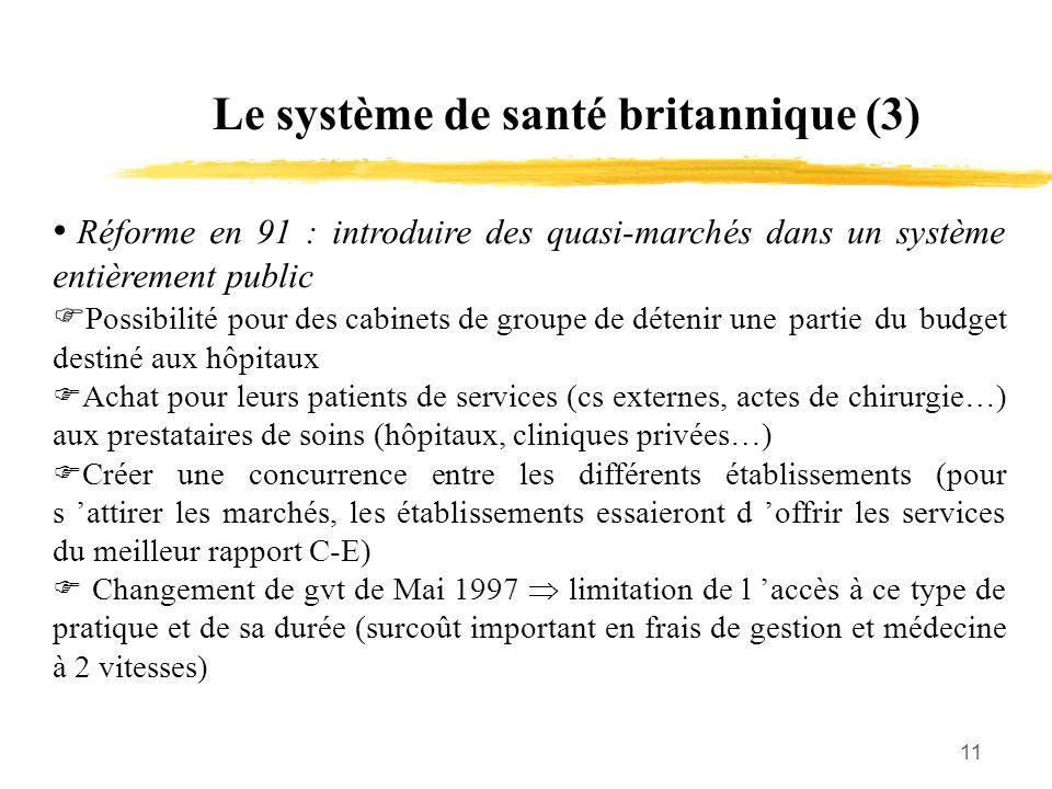 11 Le système de santé britannique (3) Réforme en 91 : introduire des quasi-marchés dans un système entièrement public  Possibilité pour des cabinets