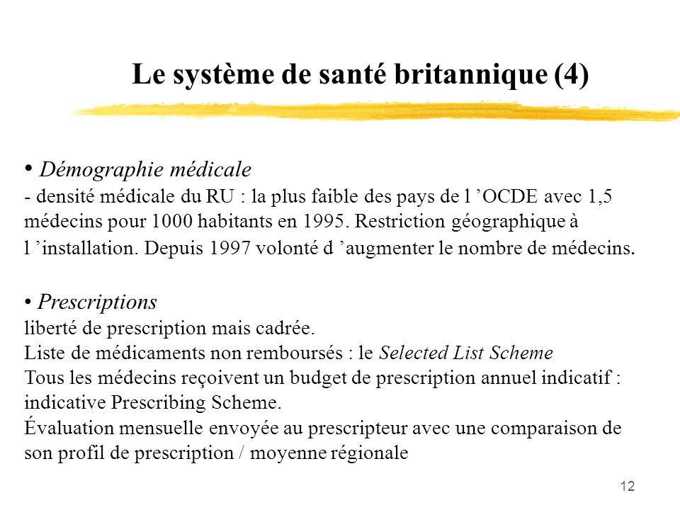 12 Le système de santé britannique (4) Démographie médicale - densité médicale du RU : la plus faible des pays de l 'OCDE avec 1,5 médecins pour 1000
