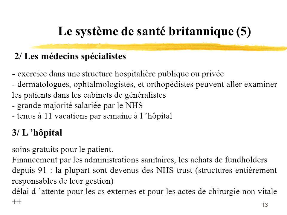 13 Le système de santé britannique (5) 2/ Les médecins spécialistes - exercice dans une structure hospitalière publique ou privée - dermatologues, oph