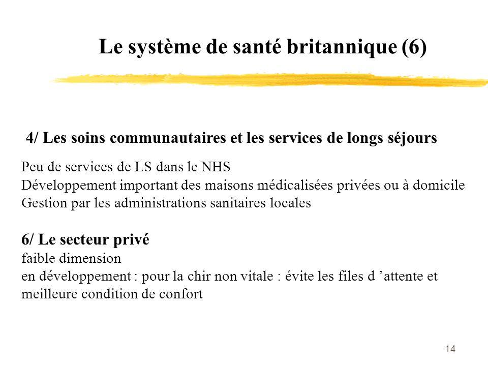 14 Le système de santé britannique (6) 4/ Les soins communautaires et les services de longs séjours Peu de services de LS dans le NHS Développement im