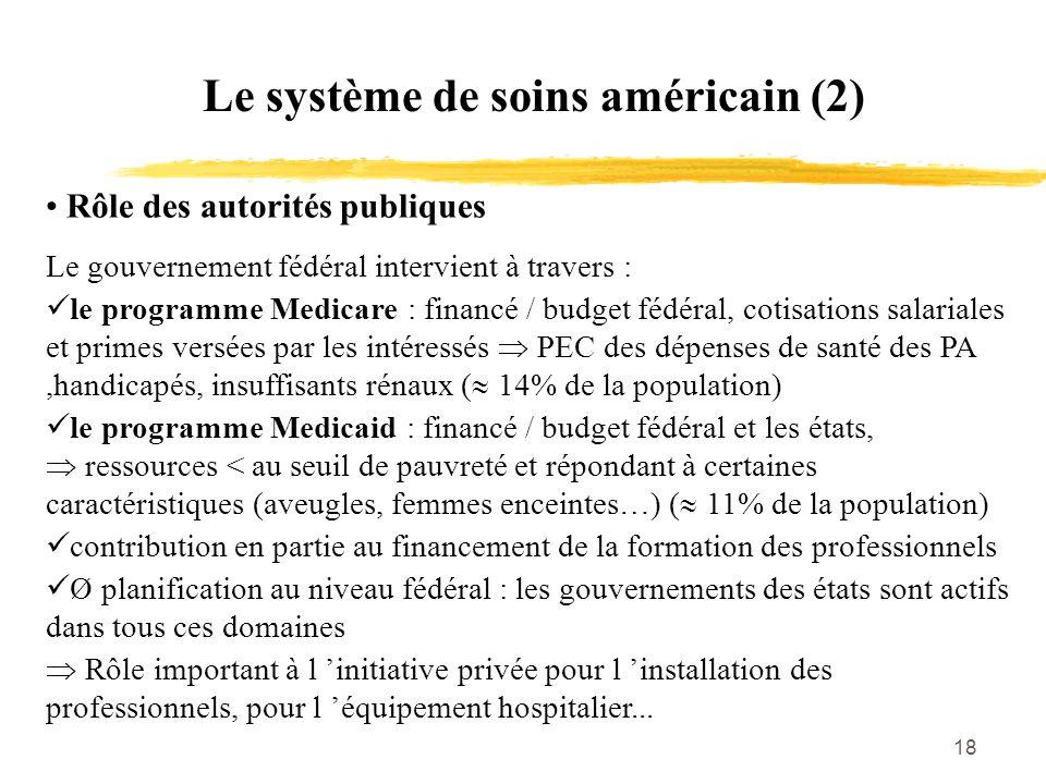 18 Le système de soins américain (2) Rôle des autorités publiques Le gouvernement fédéral intervient à travers : le programme Medicare : financé / bud