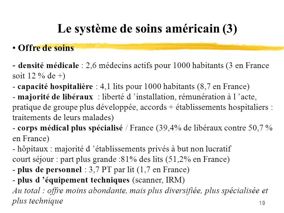 19 Le système de soins américain (3) Offre de soins - densité médicale : 2,6 médecins actifs pour 1000 habitants (3 en France soit 12 % de +) - capaci