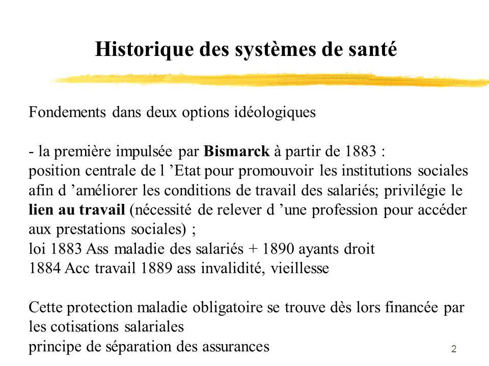 2 Historique des systèmes de santé Fondements dans deux options idéologiques - la première impulsée par Bismarck à partir de 1883 : position centrale
