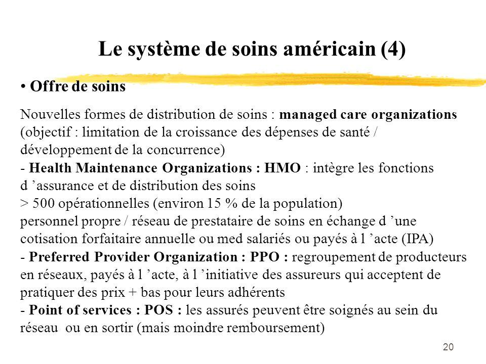 20 Le système de soins américain (4) Offre de soins Nouvelles formes de distribution de soins : managed care organizations (objectif : limitation de l