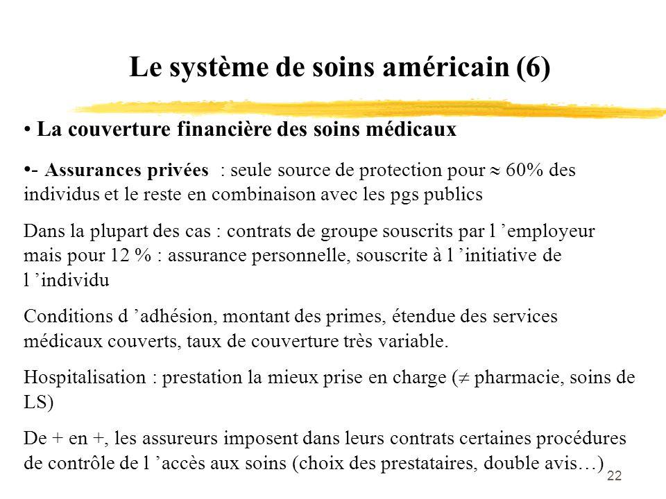 22 Le système de soins américain (6) La couverture financière des soins médicaux - Assurances privées : seule source de protection pour  60% des indi
