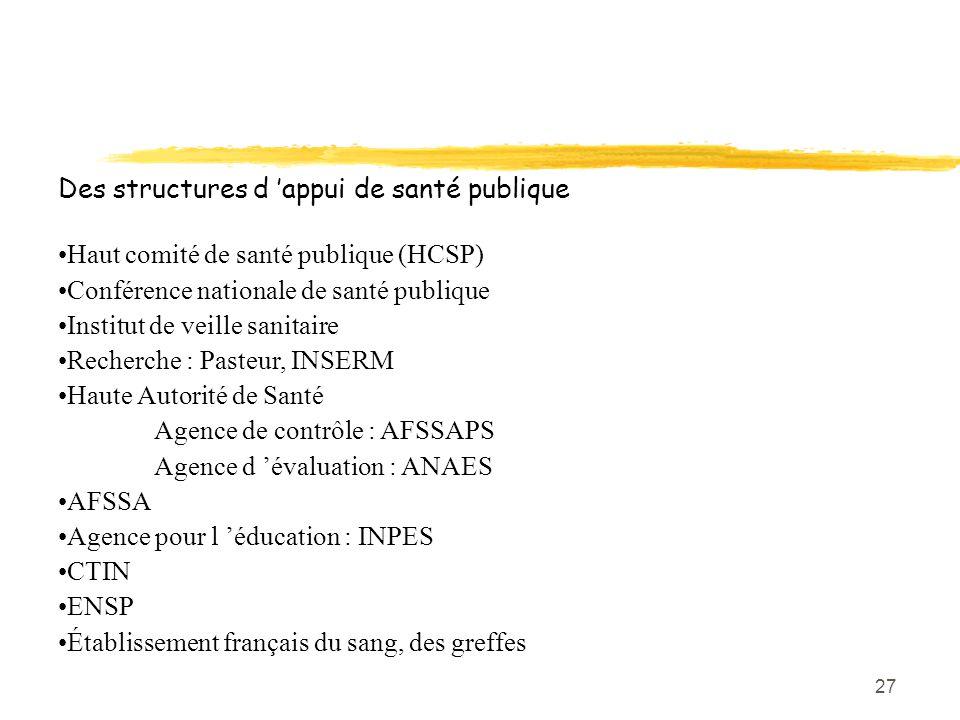 27 Des structures d 'appui de santé publique Haut comité de santé publique (HCSP) Conférence nationale de santé publique Institut de veille sanitaire