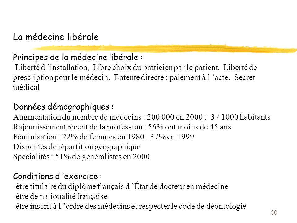 30 La médecine libérale Principes de la médecine libérale : Liberté d 'installation, Libre choix du praticien par le patient, Liberté de prescription