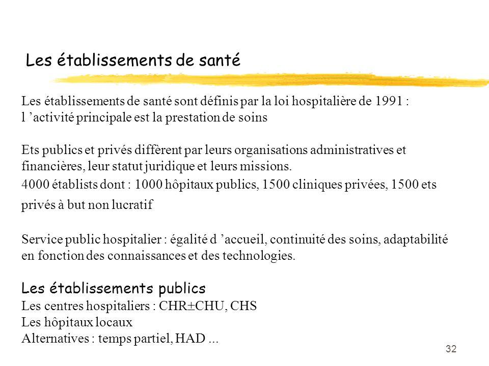 32 Les établissements de santé Les établissements de santé sont définis par la loi hospitalière de 1991 : l 'activité principale est la prestation de