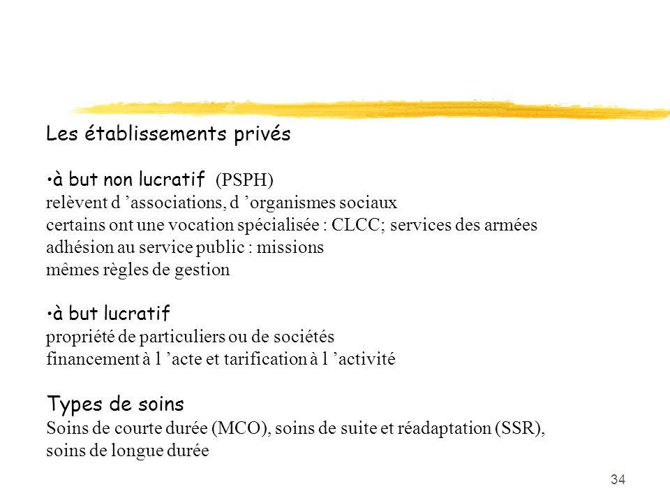 34 Les établissements privés à but non lucratif (PSPH) relèvent d 'associations, d 'organismes sociaux certains ont une vocation spécialisée : CLCC; s