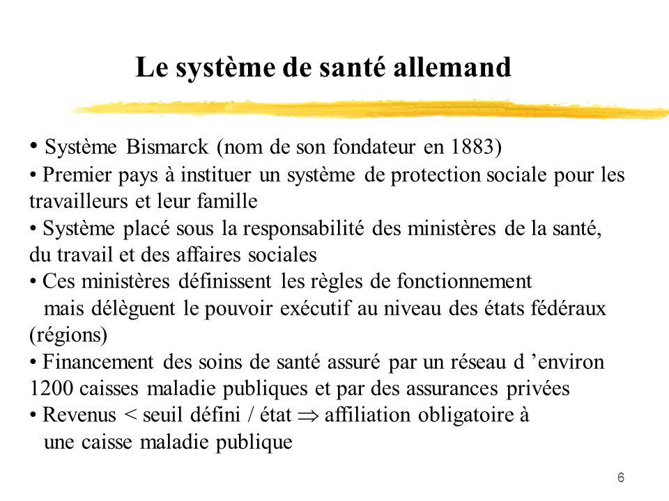 6 Le système de santé allemand Système Bismarck (nom de son fondateur en 1883) Premier pays à instituer un système de protection sociale pour les trav