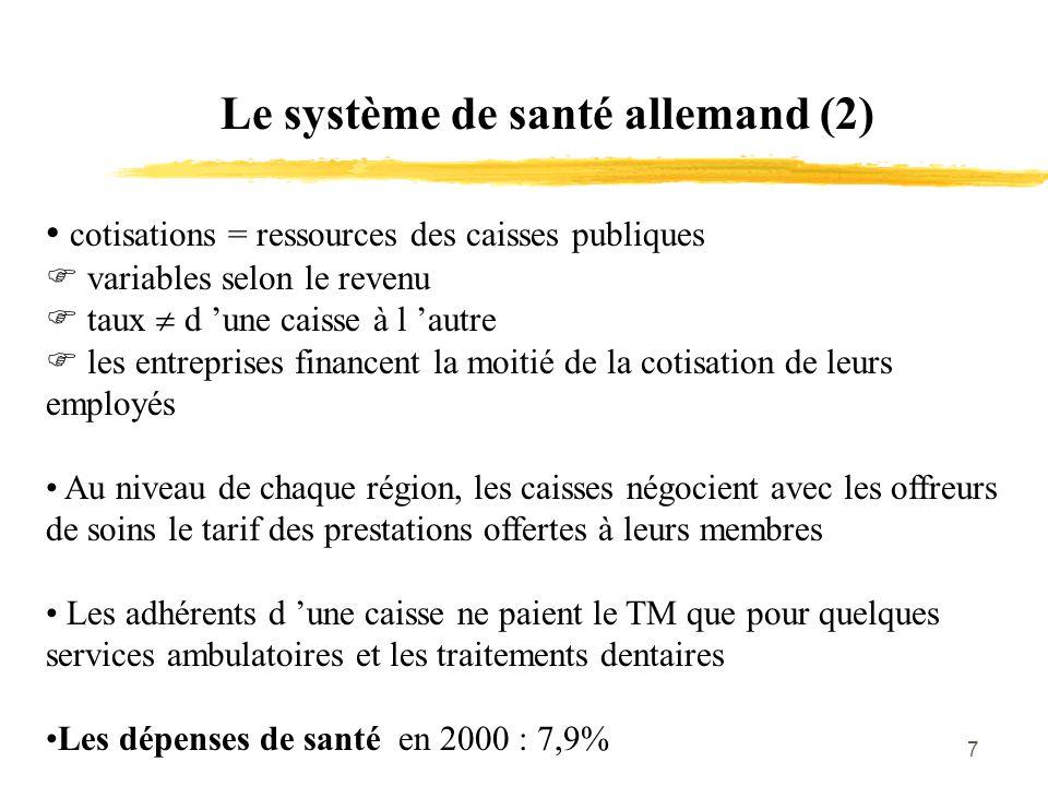 7 Le système de santé allemand (2) cotisations = ressources des caisses publiques  variables selon le revenu  taux  d 'une caisse à l 'autre  les
