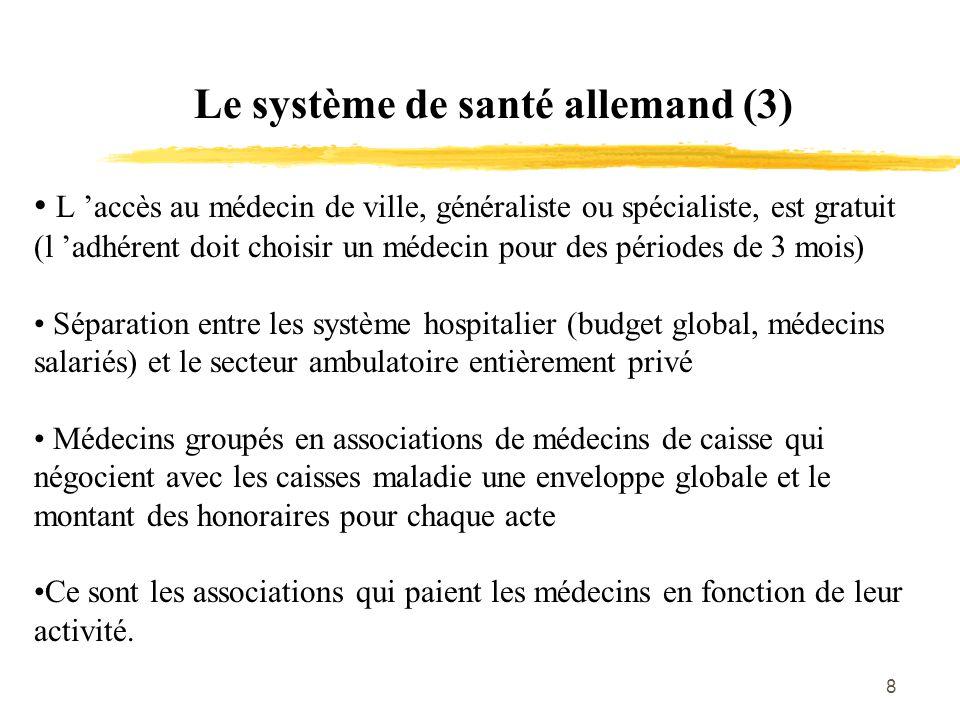 19 Le système de soins américain (3) Offre de soins - densité médicale : 2,6 médecins actifs pour 1000 habitants (3 en France soit 12 % de +) - capacité hospitalière : 4,1 lits pour 1000 habitants (8,7 en France) - majorité de libéraux : liberté d 'installation, rémunération à l 'acte, pratique de groupe plus développée, accords + établissements hospitaliers : traitements de leurs malades) - corps médical plus spécialisé / France (39,4% de libéraux contre 50,7 % en France) - hôpitaux : majorité d 'établissements privés à but non lucratif court séjour : part plus grande :81% des lits (51,2% en France) - plus de personnel : 3,7 PT par lit (1,7 en France) - plus d 'équipement techniques (scanner, IRM) Au total : offre moins abondante, mais plus diversifiée, plus spécialisée et plus technique