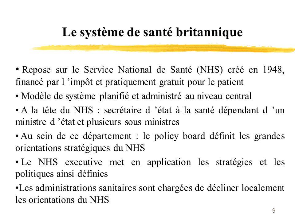 9 Le système de santé britannique Repose sur le Service National de Santé (NHS) créé en 1948, financé par l 'impôt et pratiquement gratuit pour le pat