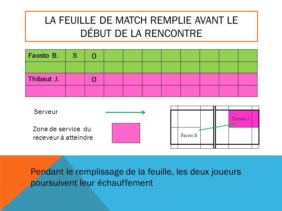 LA FEUILLE DE MATCH REMPLIE AVANT LE DÉBUT DE LA RENCONTRE Faosto B.S 0 Thibaut J. 0 Pendant le remplissage de la feuille, les deux joueurs poursuiven