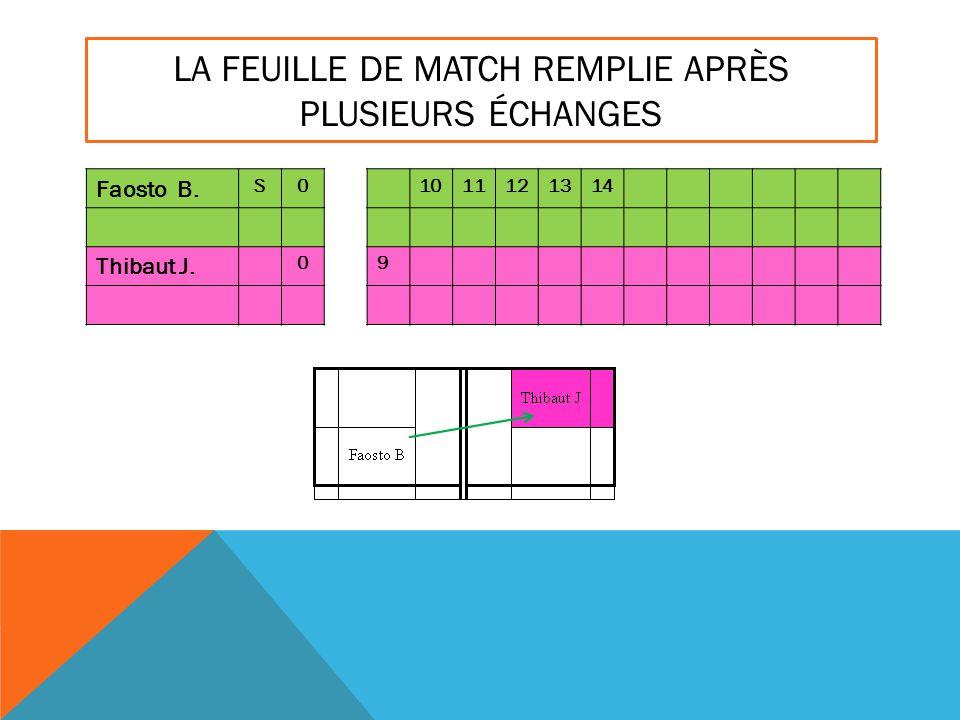 LA FEUILLE DE MATCH REMPLIE APRÈS PLUSIEURS ÉCHANGES Faosto B. S01011121314 Thibaut J. 09