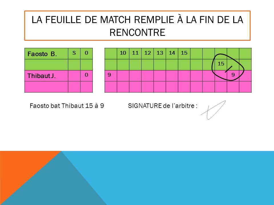 LA FEUILLE DE MATCH REMPLIE À LA FIN DE LA RENCONTRE Faosto B. S0101112131415 Thibaut J. 099 Faosto bat Thibaut 15 à 9 SIGNATURE de l'arbitre :