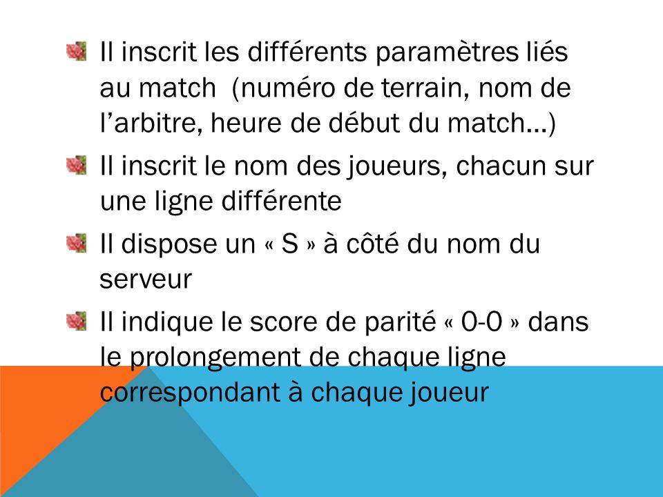 Il inscrit les différents paramètres liés au match (numéro de terrain, nom de l'arbitre, heure de début du match…) Il inscrit le nom des joueurs, chac