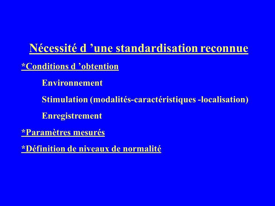 Nécessité d 'une standardisation reconnue *Conditions d 'obtention Environnement Stimulation (modalités-caractéristiques -localisation) Enregistrement *Paramètres mesurés *Définition de niveaux de normalité