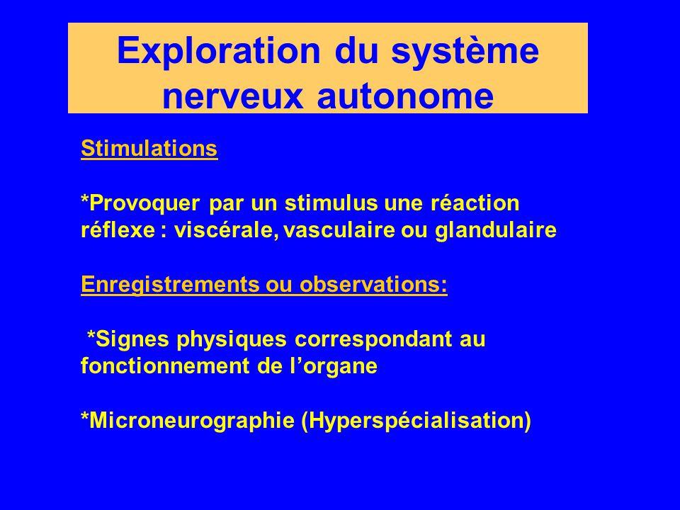 Exploration du système nerveux autonome Stimulations *Provoquer par un stimulus une réaction réflexe : viscérale, vasculaire ou glandulaire Enregistrements ou observations: *Signes physiques correspondant au fonctionnement de l'organe *Microneurographie (Hyperspécialisation)