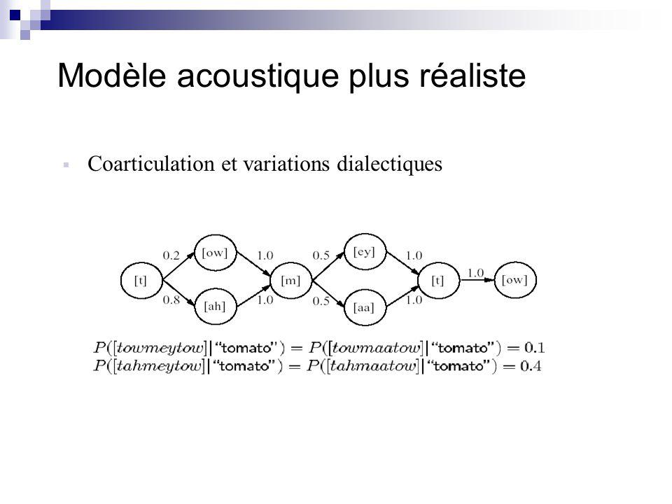 Modèle acoustique plus réaliste  Coarticulation et variations dialectiques