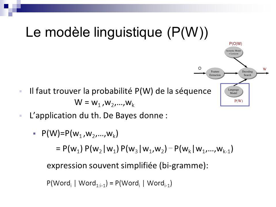 Le modèle linguistique (P(W))  Il faut trouver la probabilité P(W) de la séquence W = w 1,w 2,…,w k  L'application du th. De Bayes donne :  P(W)=P(