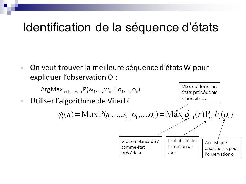  On veut trouver la meilleure séquence d'états W pour expliquer l'observation O : ArgMax w1,…,wm P(w 1,…,w m | o 1,…,o n )  Utiliser l'algorithme de