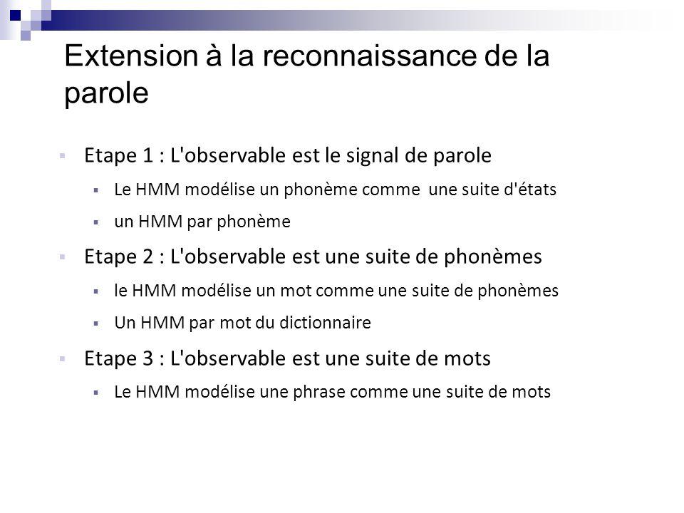 Extension à la reconnaissance de la parole  Etape 1 : L'observable est le signal de parole  Le HMM modélise un phonème comme une suite d'états  un