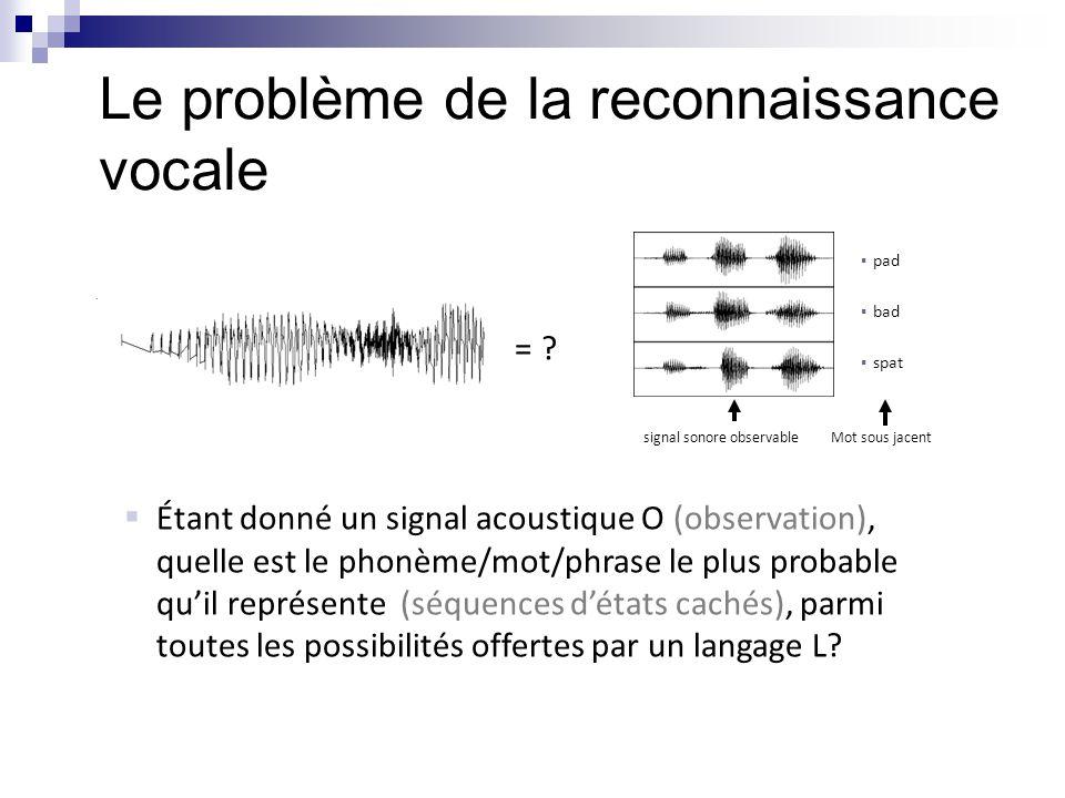 = ?  Étant donné un signal acoustique O (observation), quelle est le phonème/mot/phrase le plus probable qu'il représente (séquences d'états cachés),