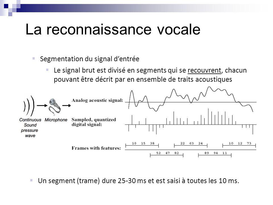  Segmentation du signal d'entrée  Le signal brut est divisé en segments qui se recouvrent, chacun pouvant être décrit par en ensemble de traits acou