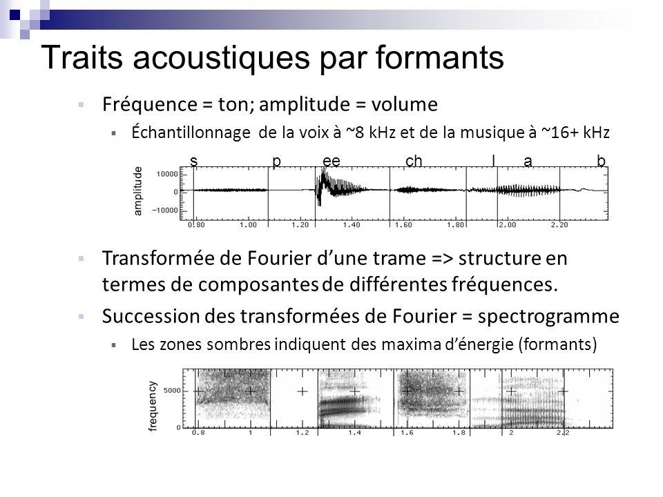  Fréquence = ton; amplitude = volume  Échantillonnage de la voix à ~8 kHz et de la musique à ~16+ kHz  Transformée de Fourier d'une trame => struct