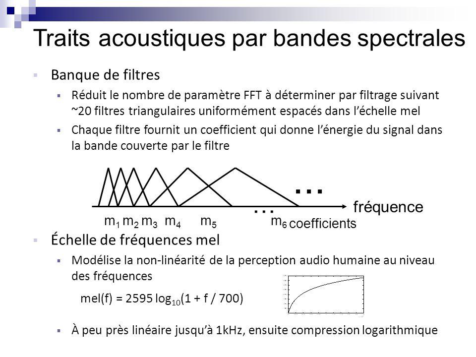 Traits acoustiques par bandes spectrales  Banque de filtres  Réduit le nombre de paramètre FFT à déterminer par filtrage suivant ~20 filtres triangu