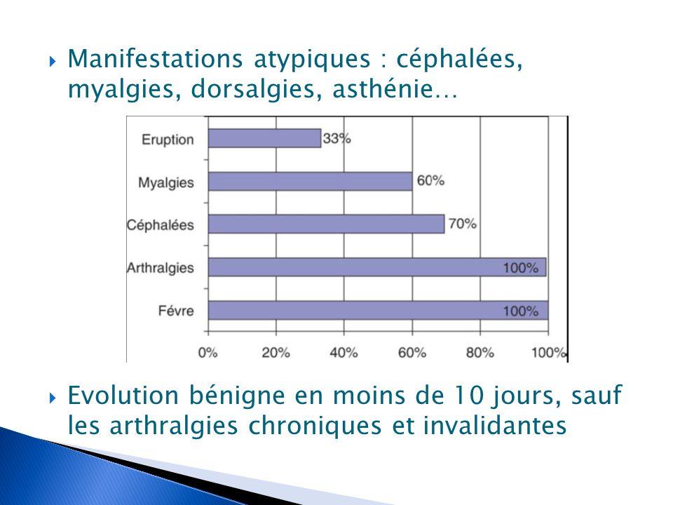  Manifestations atypiques : céphalées, myalgies, dorsalgies, asthénie…  Evolution bénigne en moins de 10 jours, sauf les arthralgies chroniques et i