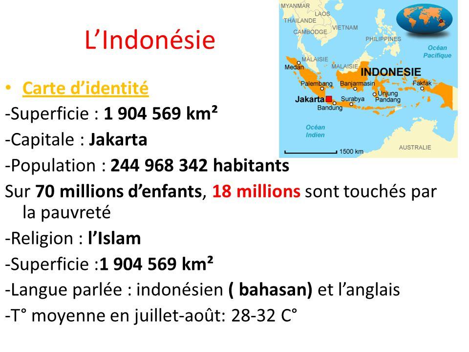 Carte d'identité -Superficie : 1 904 569 km² -Capitale : Jakarta -Population : 244 968 342 habitants Sur 70 millions d'enfants, 18 millions sont touchés par la pauvreté -Religion : l'Islam -Superficie :1 904 569 km² -Langue parlée : indonésien ( bahasan) et l'anglais -T° moyenne en juillet-août: 28-32 C° L'Indonésie