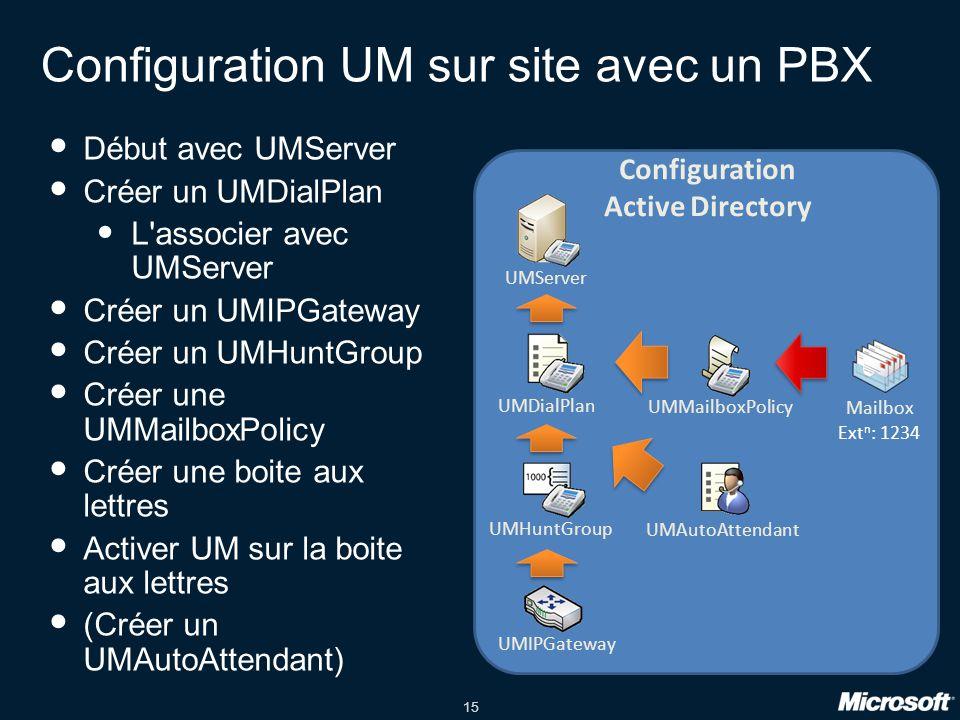 15 Configuration UM sur site avec un PBX Début avec UMServer Créer un UMDialPlan L associer avec UMServer Créer un UMIPGateway Créer un UMHuntGroup Créer une UMMailboxPolicy Créer une boite aux lettres Activer UM sur la boite aux lettres (Créer un UMAutoAttendant) UMServer Configuration Active Directory UMDialPlan UMHuntGroup UMIPGateway UMMailboxPolicy Mailbox Ext n : 1234 UMAutoAttendant