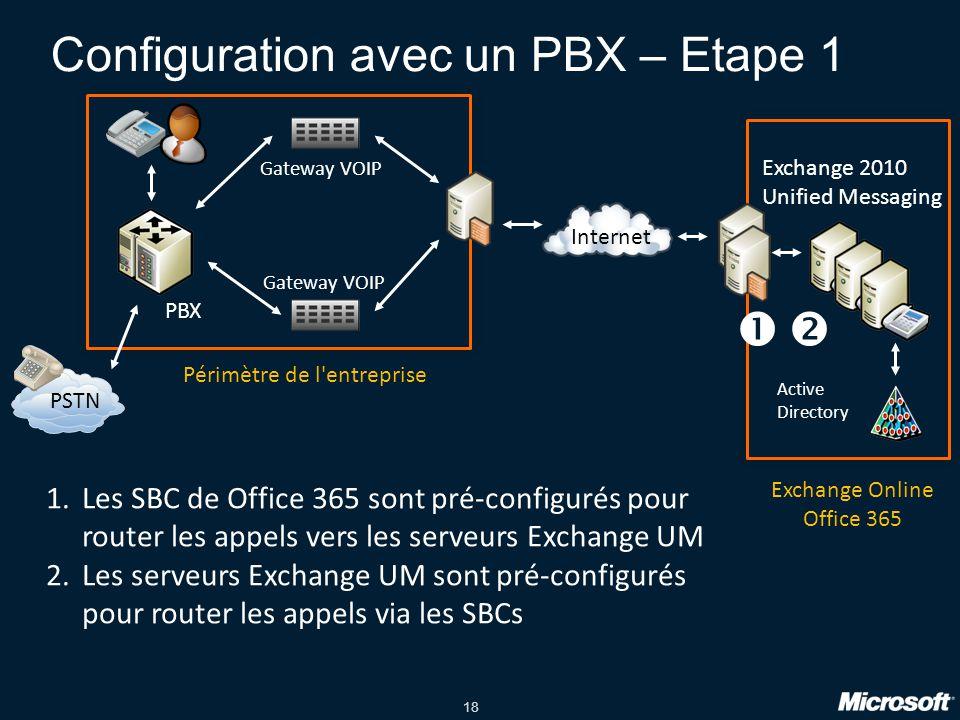 18 Configuration avec un PBX – Etape 1 PBX PSTN Gateway VOIP Exchange 2010 Unified Messaging Internet Active Directory Périmètre de l entreprise Exchange Online Office 365 1.Les SBC de Office 365 sont pré-configurés pour router les appels vers les serveurs Exchange UM 2.Les serveurs Exchange UM sont pré-configurés pour router les appels via les SBCs 