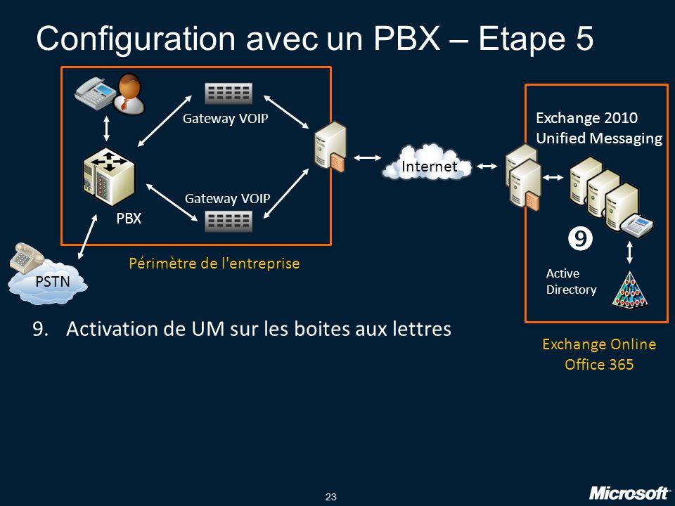 23 Configuration avec un PBX – Etape 5 PBX PSTN Gateway VOIP Exchange 2010 Unified Messaging Internet Active Directory Périmètre de l entreprise Exchange Online Office 365 9.Activation de UM sur les boites aux lettres 
