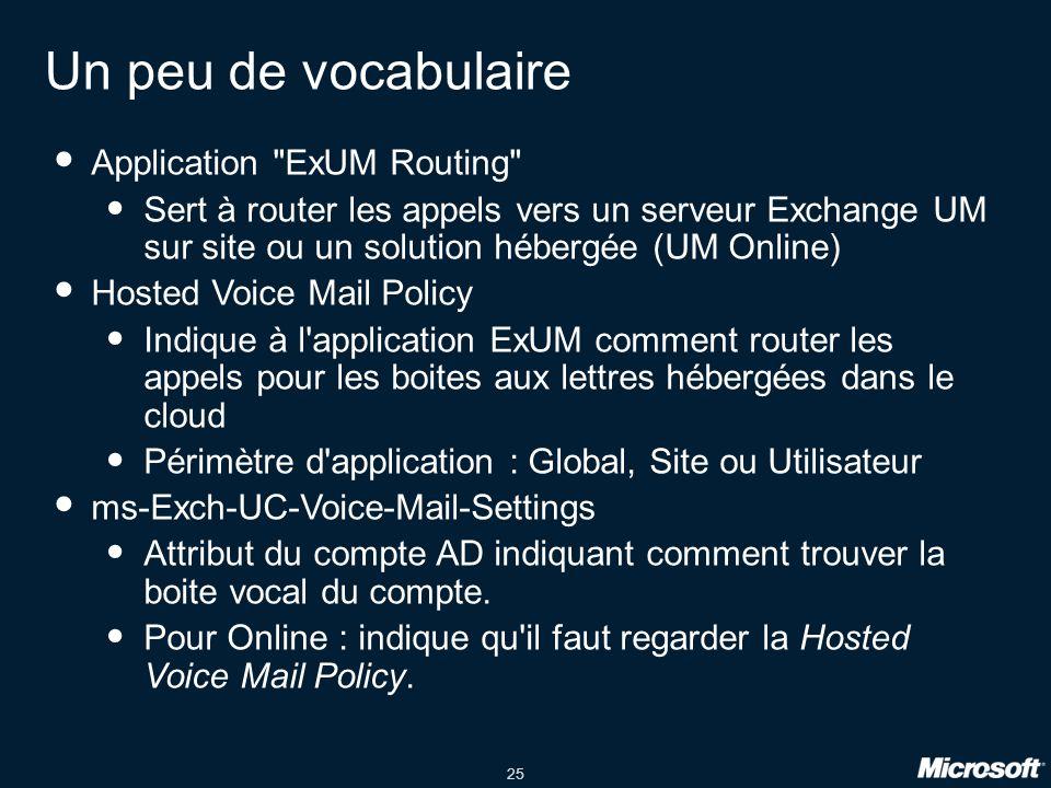 25 Un peu de vocabulaire Application ExUM Routing Sert à router les appels vers un serveur Exchange UM sur site ou un solution hébergée (UM Online) Hosted Voice Mail Policy Indique à l application ExUM comment router les appels pour les boites aux lettres hébergées dans le cloud Périmètre d application : Global, Site ou Utilisateur ms-Exch-UC-Voice-Mail-Settings Attribut du compte AD indiquant comment trouver la boite vocal du compte.