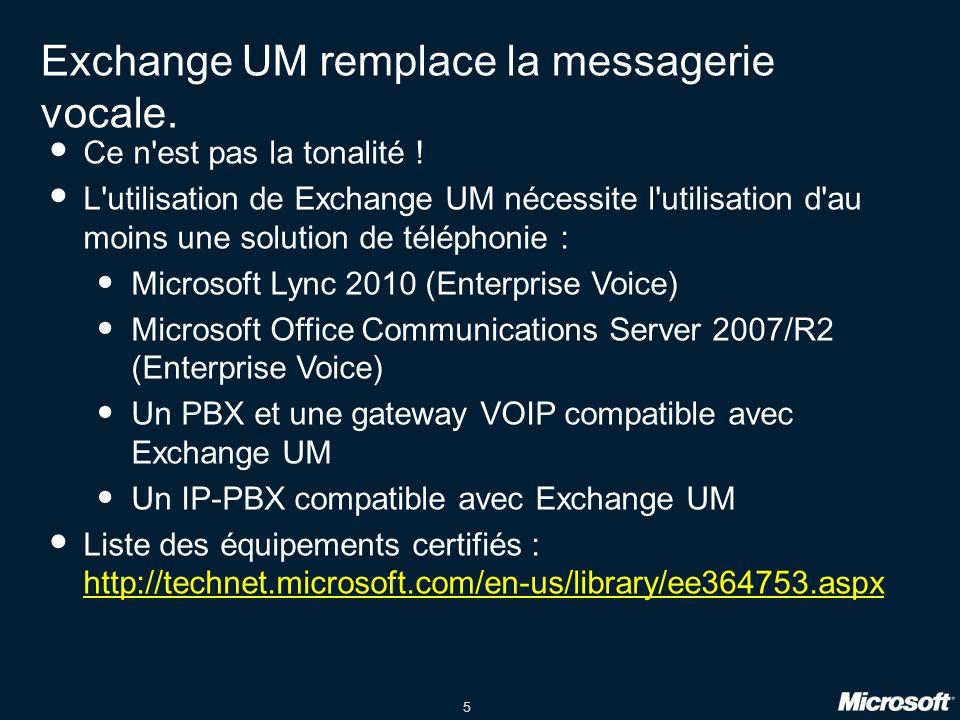 6 Exchange UM sur site avec un PBX Utilisateur PBX / IP-PBX PSTN Gateway VOIP Protocoles de circuits de téléphonie SIP/RTP Active Directory Exchange 2010 Unified Messaging
