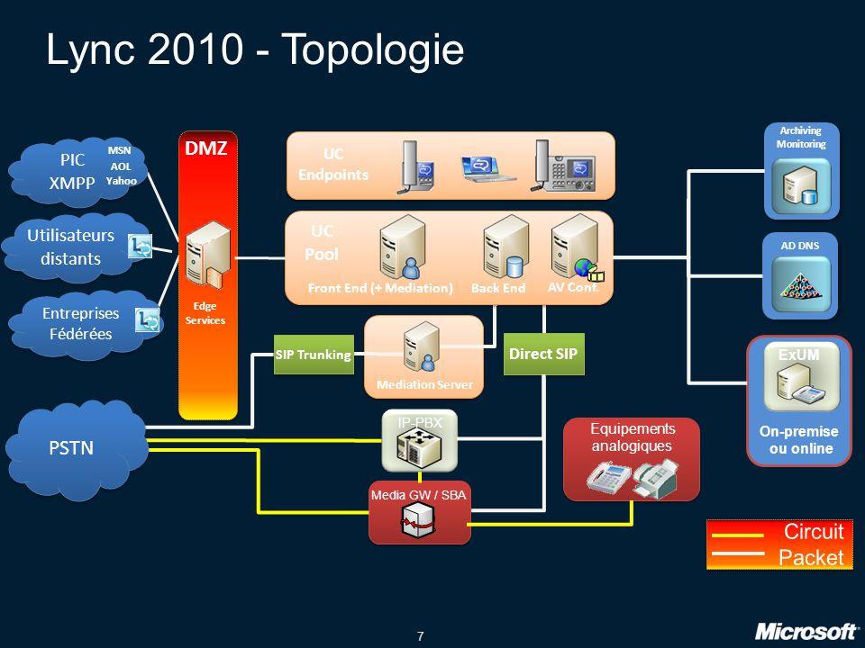 8 Exchange UM avec Microsoft Lync 2010 PSTN Gateway VOIP Active Directory Internet Mediation Server SIP/TLS SRTP Serveur Edge Exchange 2010 Unified Messaging Lync 2010 ou OCS 2007 [R2]