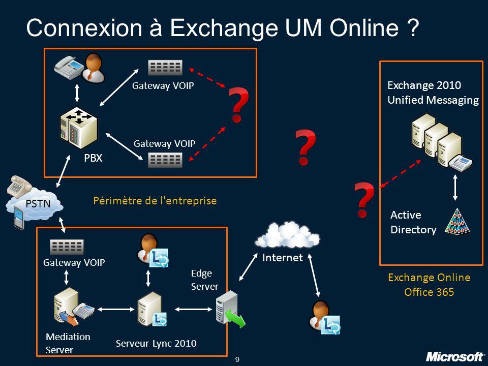 9 Connexion à Exchange UM Online .