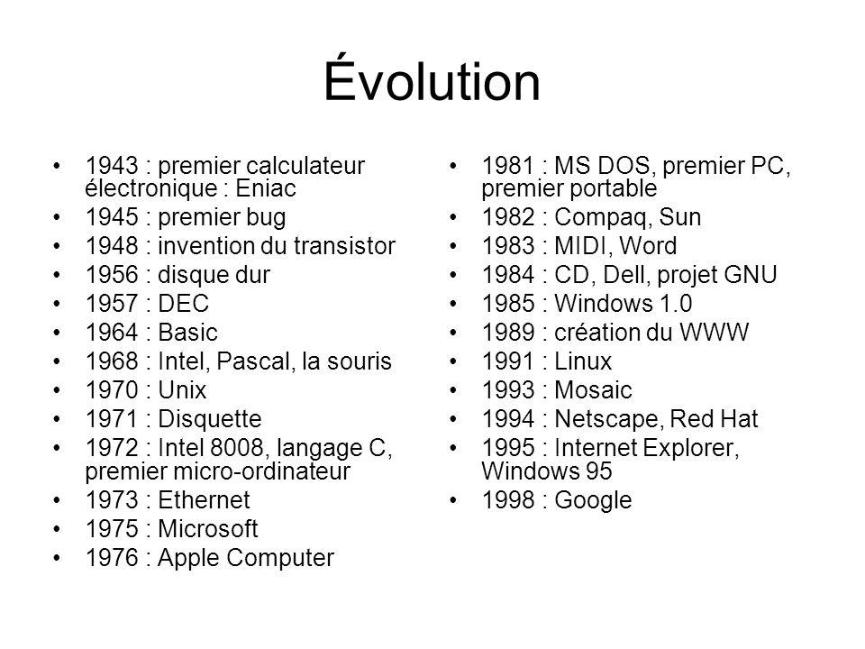Évolution 1943 : premier calculateur électronique : Eniac 1945 : premier bug 1948 : invention du transistor 1956 : disque dur 1957 : DEC 1964 : Basic