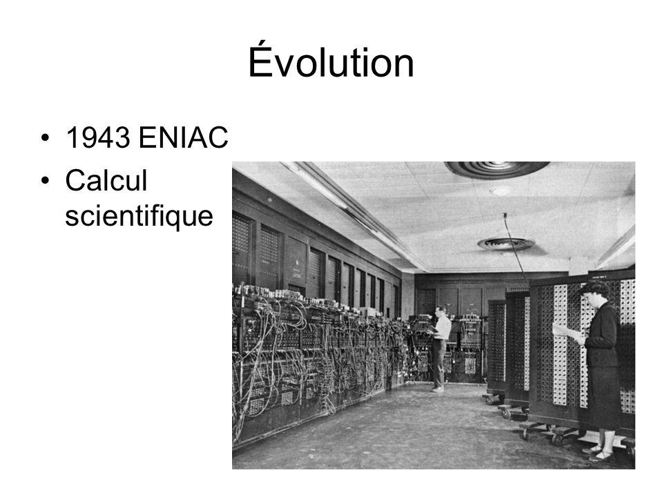 Évolution 1943 ENIAC Calcul scientifique