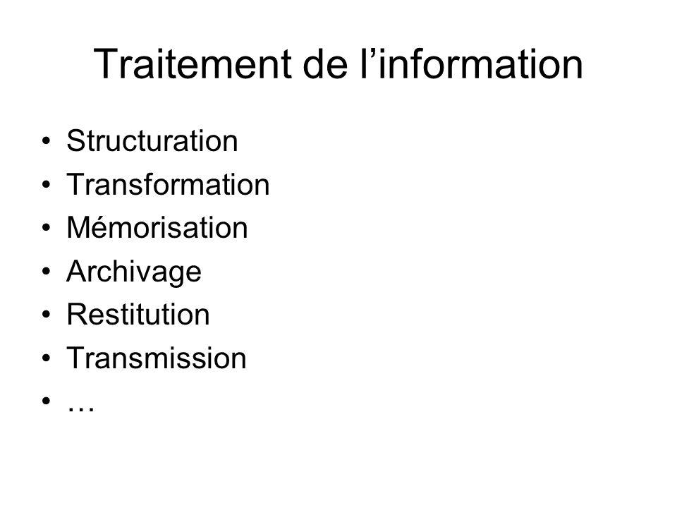Traitement de l'information Structuration Transformation Mémorisation Archivage Restitution Transmission …