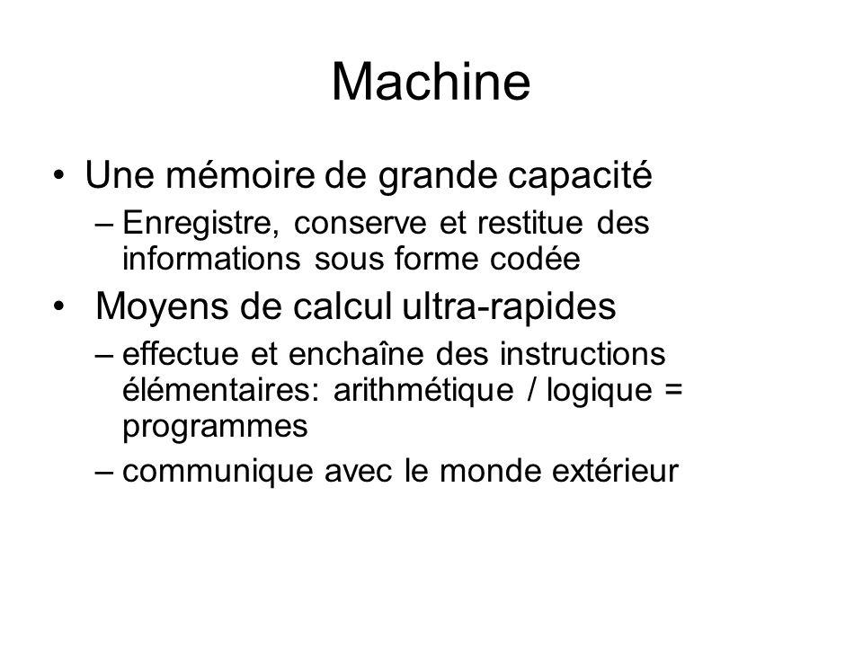 Machine Une mémoire de grande capacité –Enregistre, conserve et restitue des informations sous forme codée Moyens de calcul ultra-rapides –effectue et