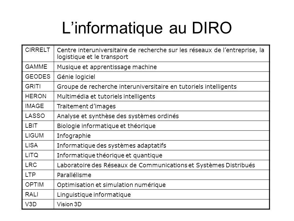 L'informatique au DIRO CIRRELT Centre interuniversitaire de recherche sur les réseaux de l'entreprise, la logistique et le transport GAMME Musique et