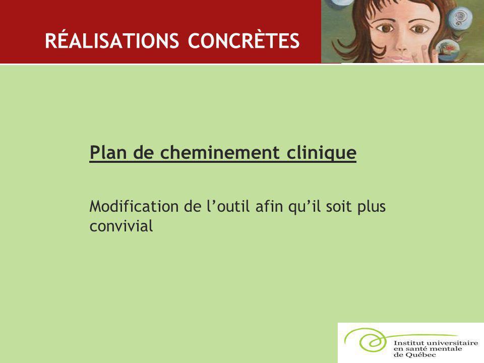 RÉALISATIONS CONCRÈTES Plan de cheminement clinique Modification de l'outil afin qu'il soit plus convivial