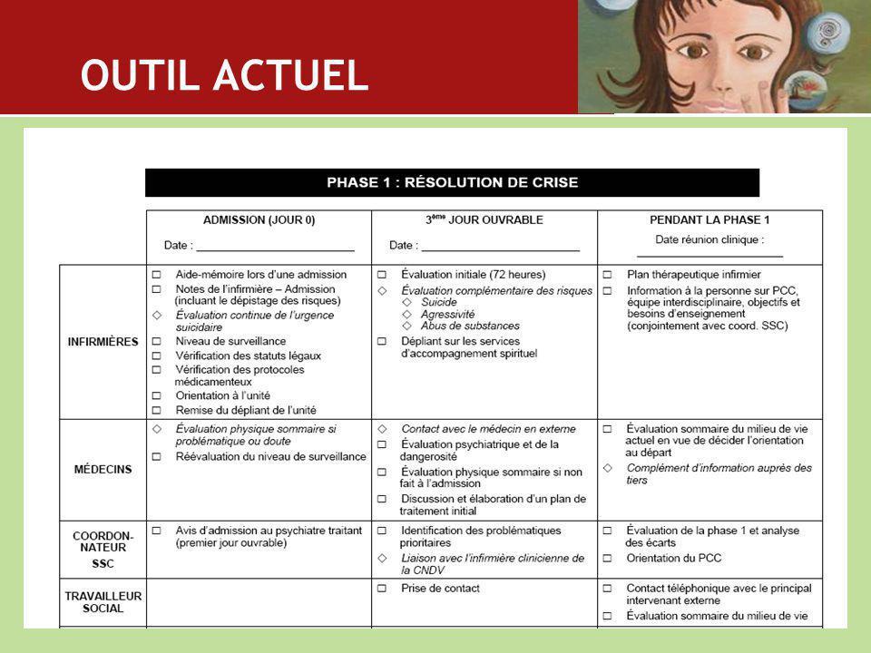OUTIL ACTUEL